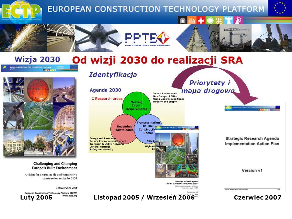 Od wizji 2030 do realizacji SRA
