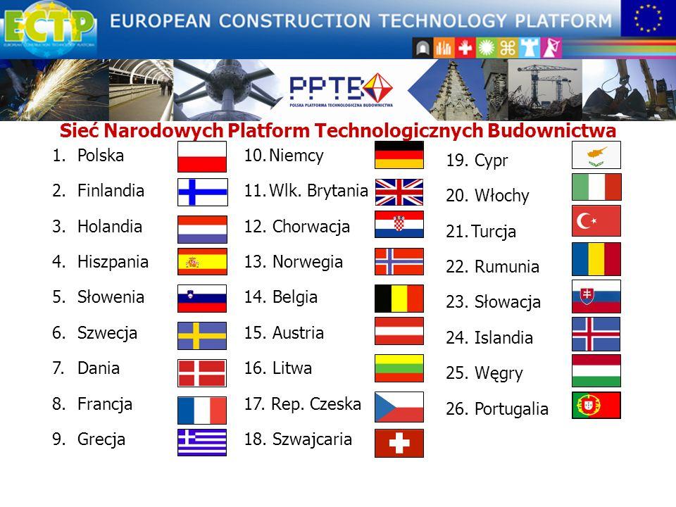Sieć Narodowych Platform Technologicznych Budownictwa