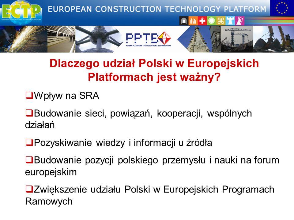 Dlaczego udział Polski w Europejskich Platformach jest ważny