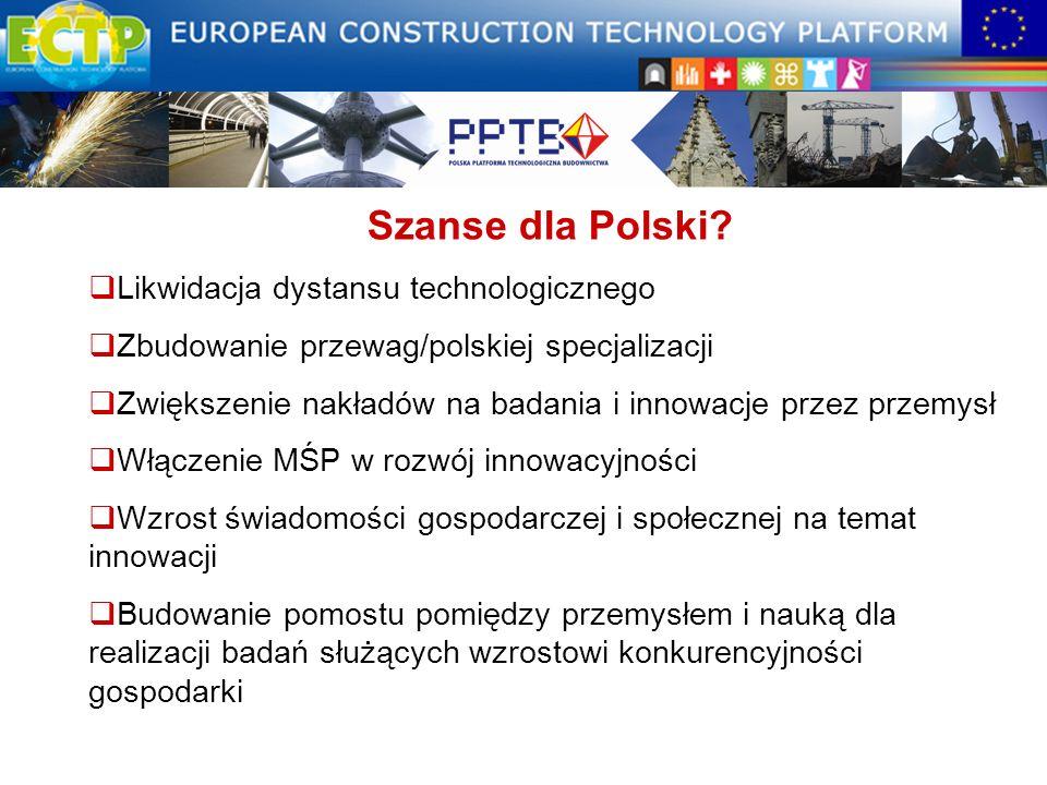 Szanse dla Polski Likwidacja dystansu technologicznego