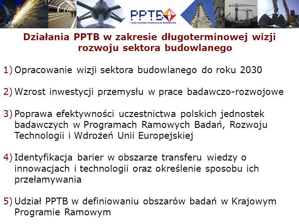 Działania PPTB w zakresie długoterminowej wizji rozwoju sektora budowlanego