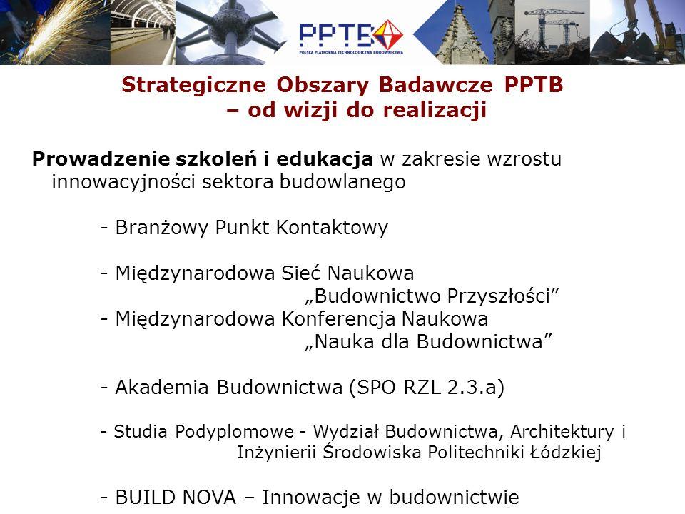 Strategiczne Obszary Badawcze PPTB – od wizji do realizacji