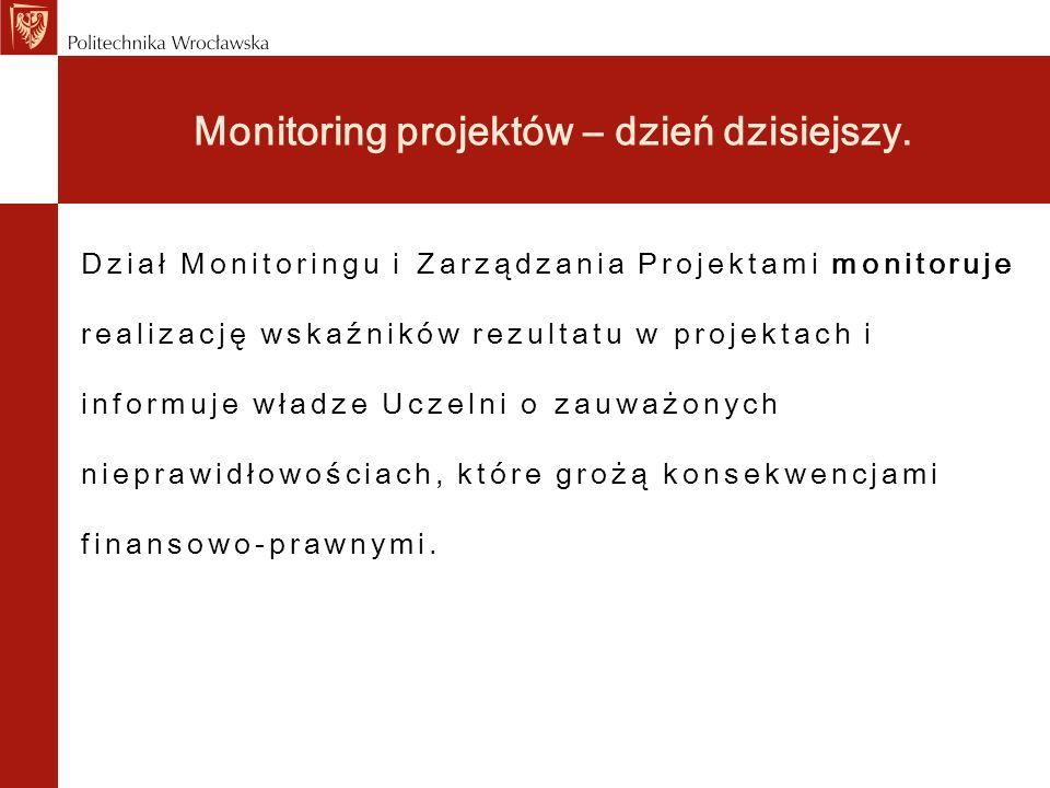 Monitoring projektów – dzień dzisiejszy.