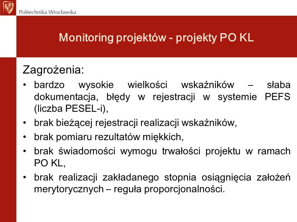 Monitoring projektów - projekty PO KL