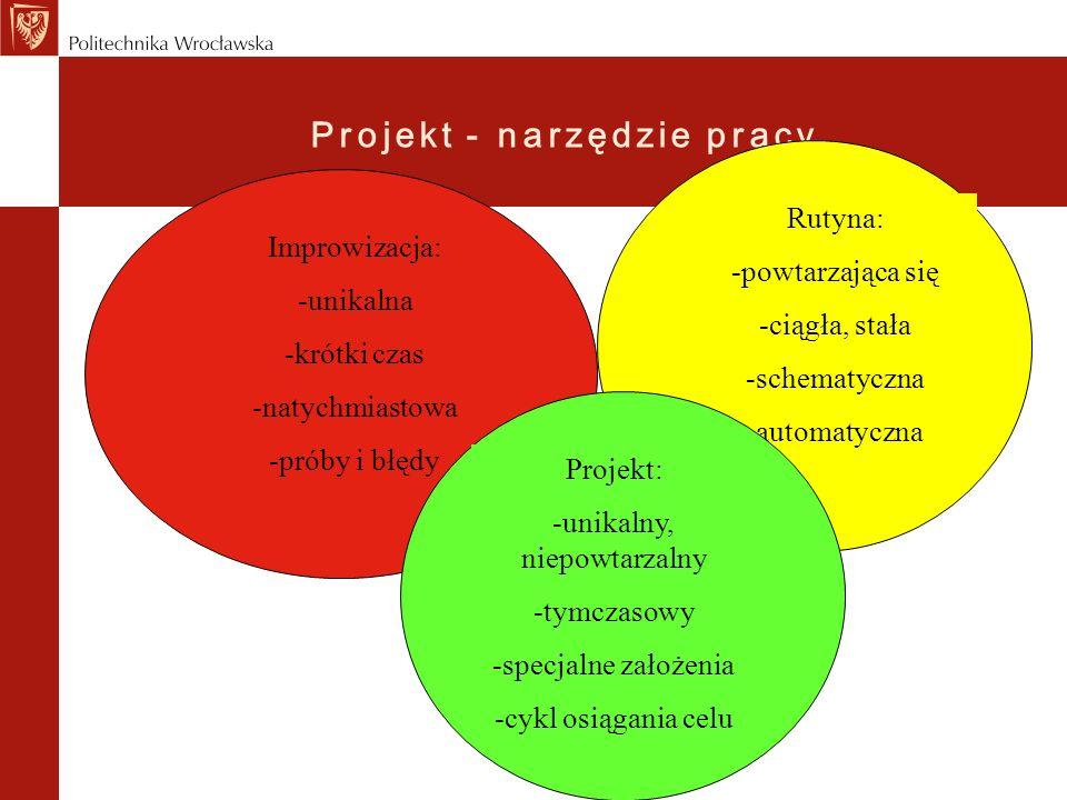 Projekt - narzędzie pracy