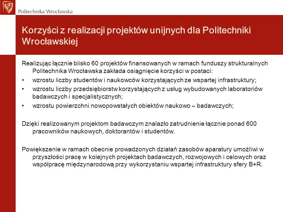 Korzyści z realizacji projektów unijnych dla Politechniki Wrocławskiej