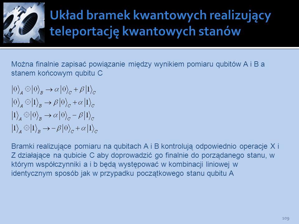 Układ bramek kwantowych realizujący teleportację kwantowych stanów