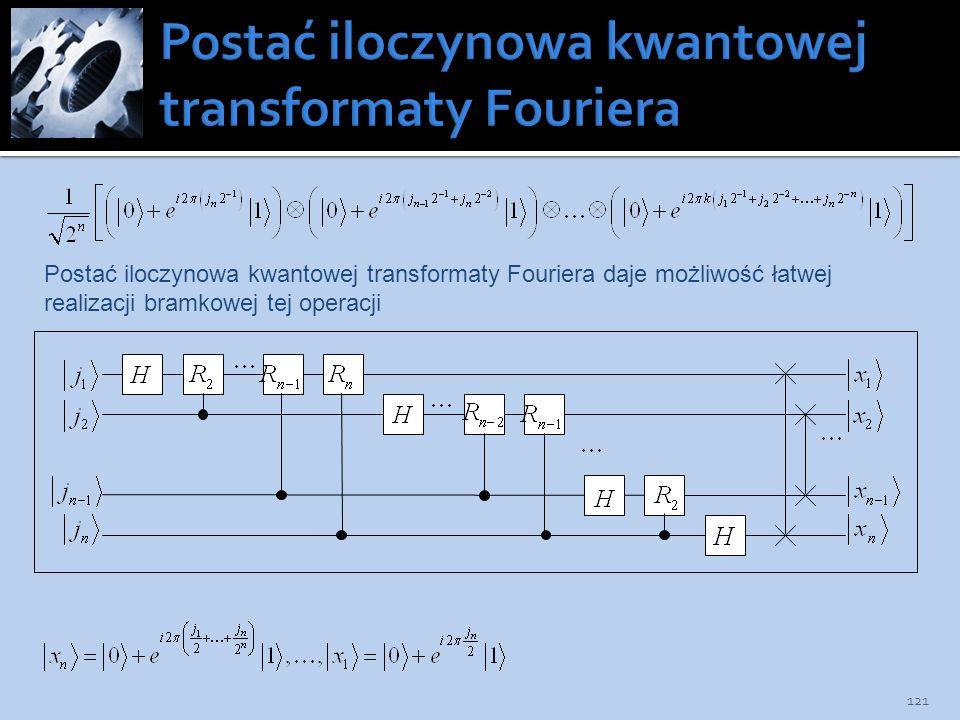 Postać iloczynowa kwantowej transformaty Fouriera