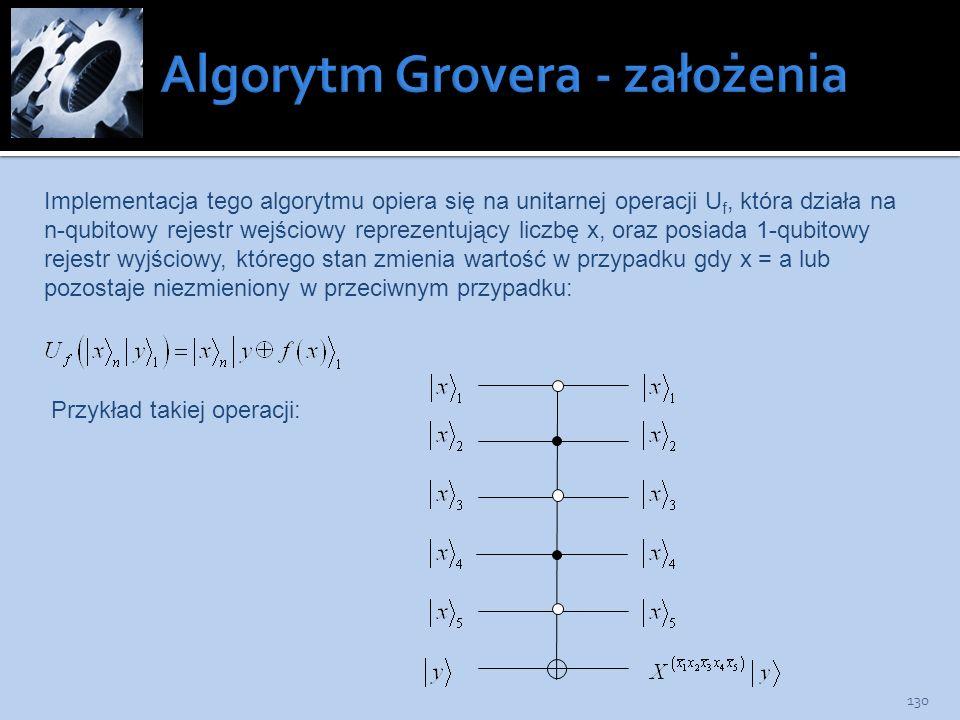 Algorytm Grovera - założenia