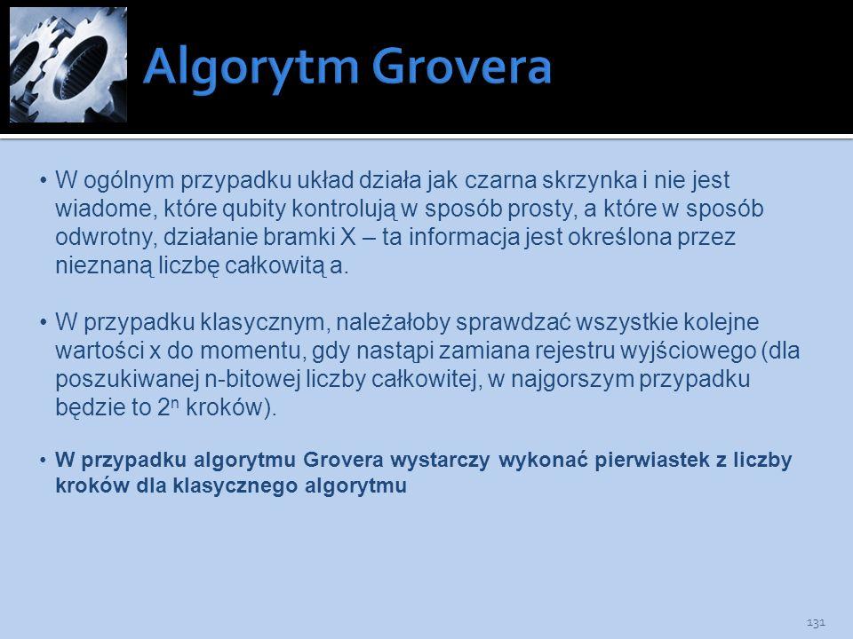 Algorytm Grovera