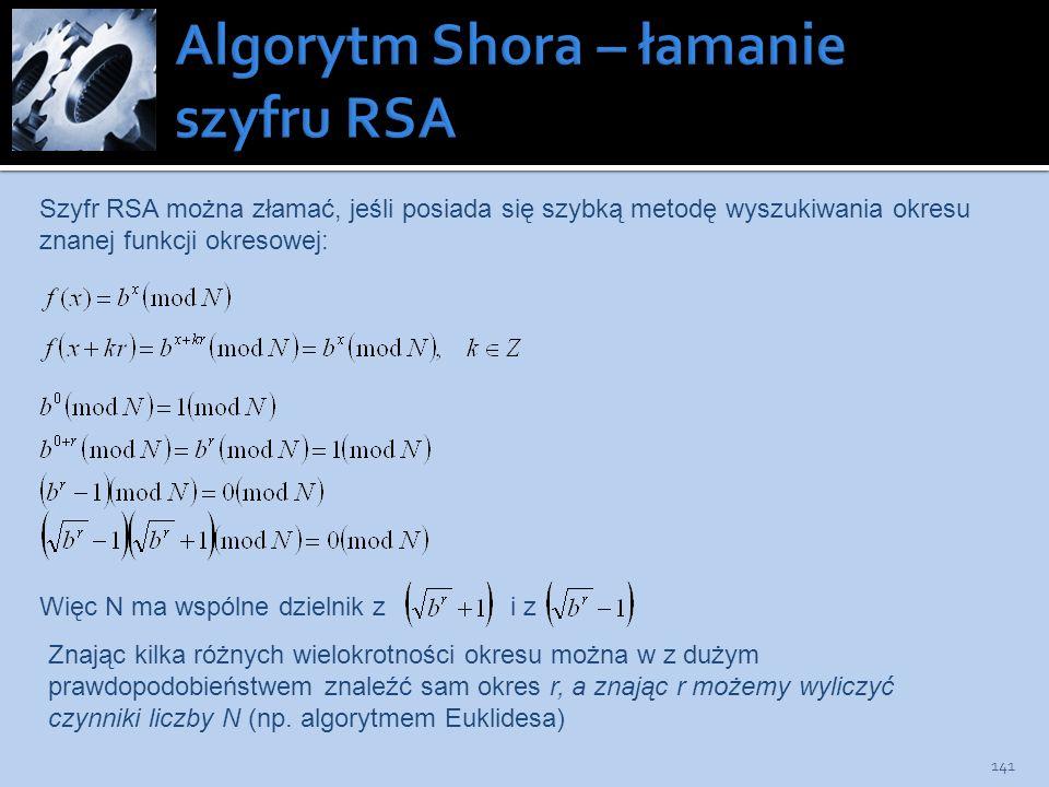 Algorytm Shora – łamanie szyfru RSA