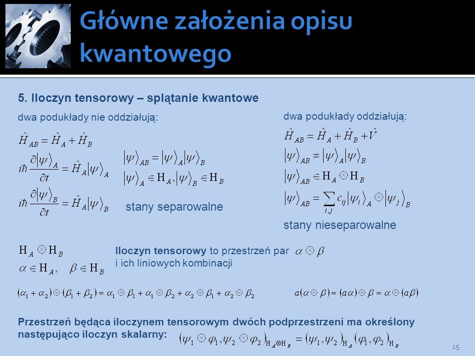 Główne założenia opisu kwantowego