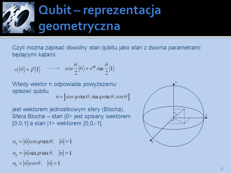 Qubit – reprezentacja geometryczna
