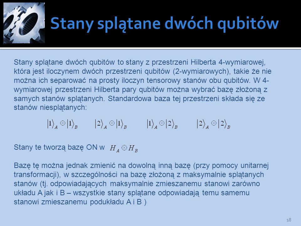 Stany splątane dwóch qubitów