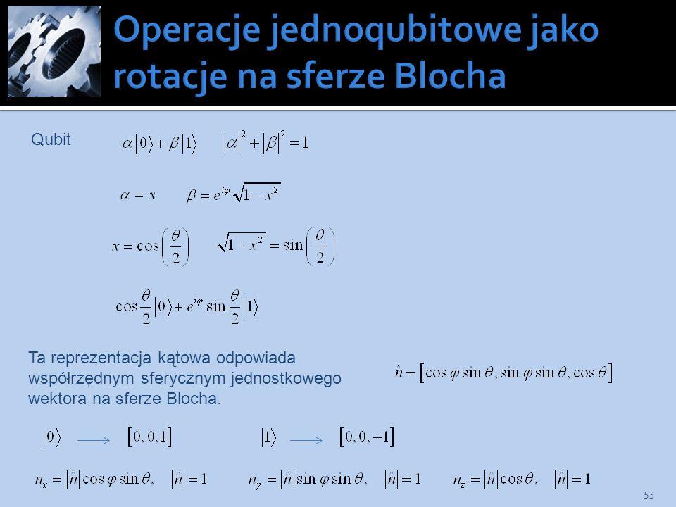 Operacje jednoqubitowe jako rotacje na sferze Blocha