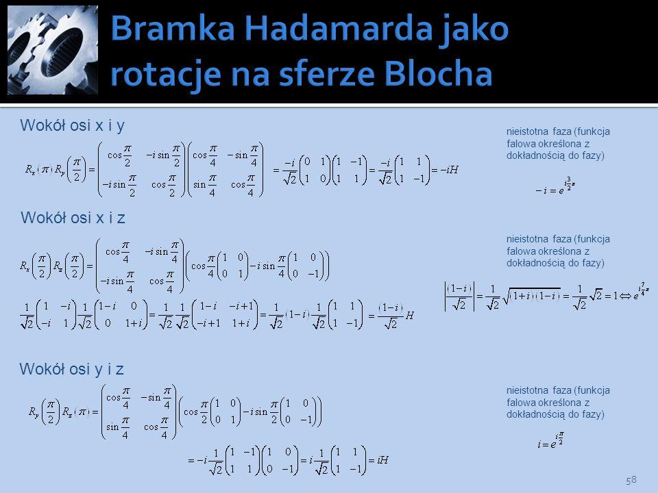 Bramka Hadamarda jako rotacje na sferze Blocha