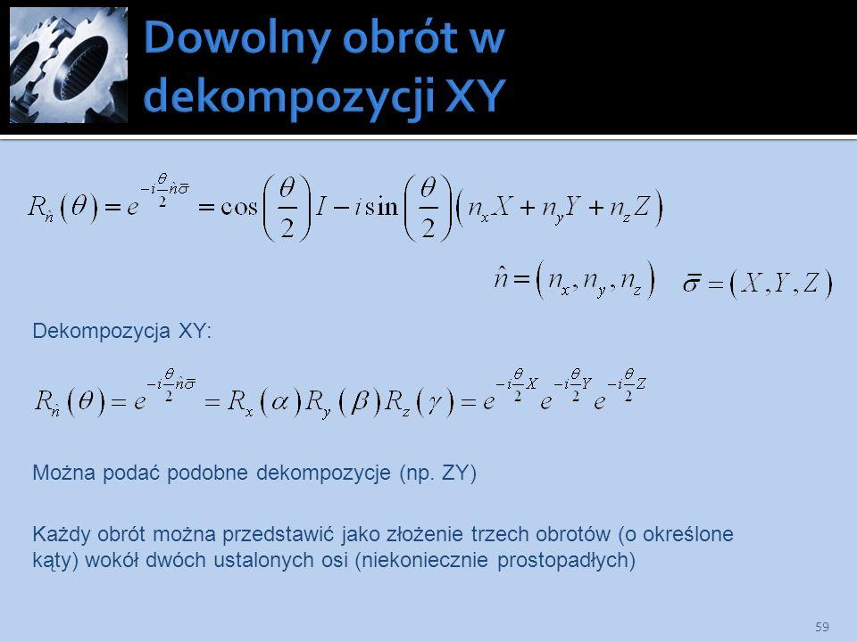 Dowolny obrót w dekompozycji XY