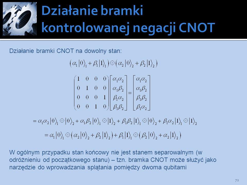 Działanie bramki kontrolowanej negacji CNOT