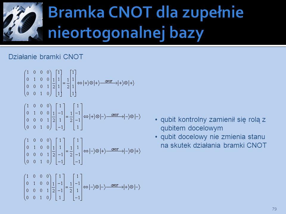 Bramka CNOT dla zupełnie nieortogonalnej bazy