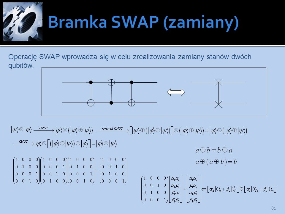 Bramka SWAP (zamiany) Operację SWAP wprowadza się w celu zrealizowania zamiany stanów dwóch qubitów.