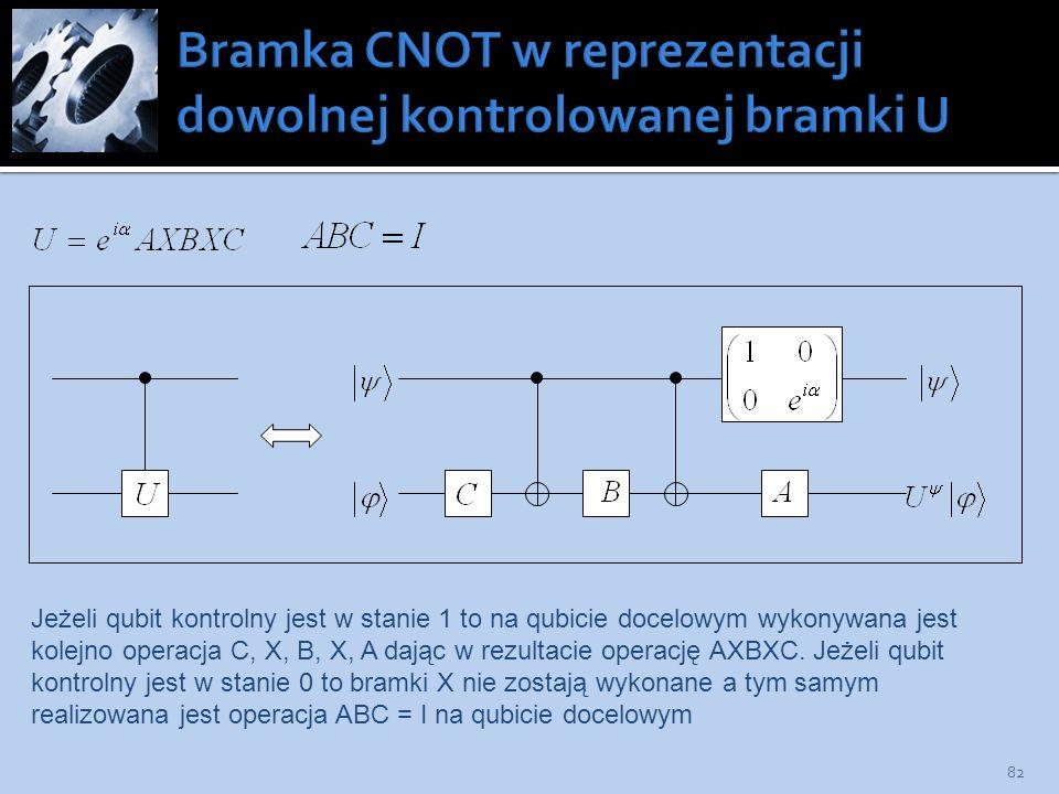 Bramka CNOT w reprezentacji dowolnej kontrolowanej bramki U