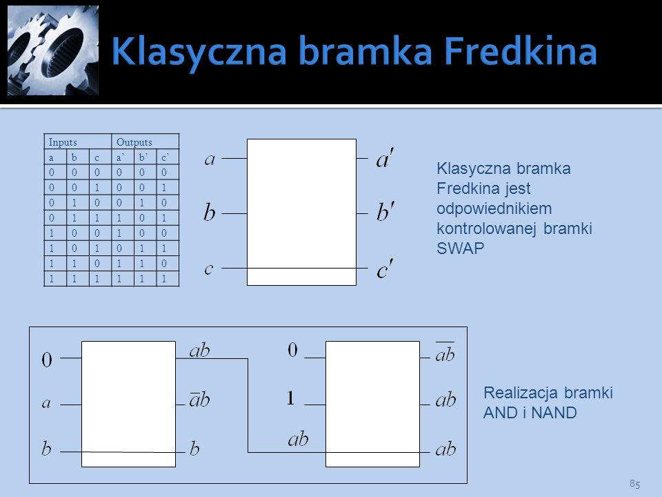 Klasyczna bramka Fredkina