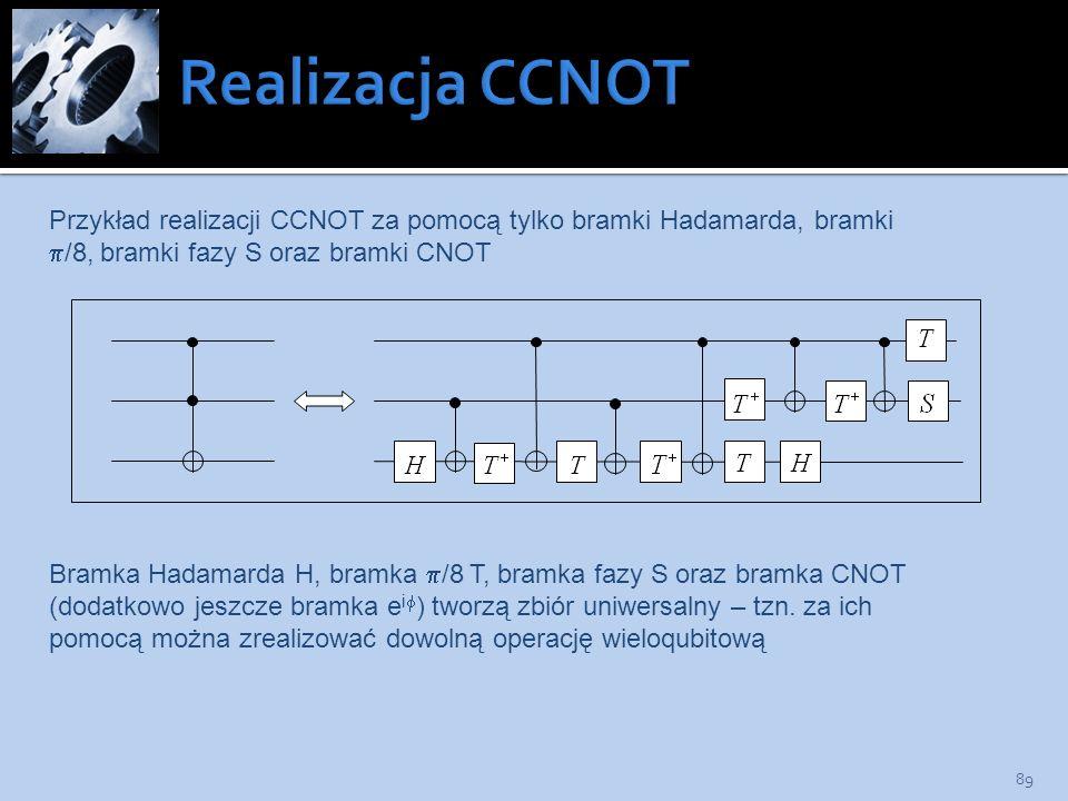 Realizacja CCNOT Przykład realizacji CCNOT za pomocą tylko bramki Hadamarda, bramki p/8, bramki fazy S oraz bramki CNOT.
