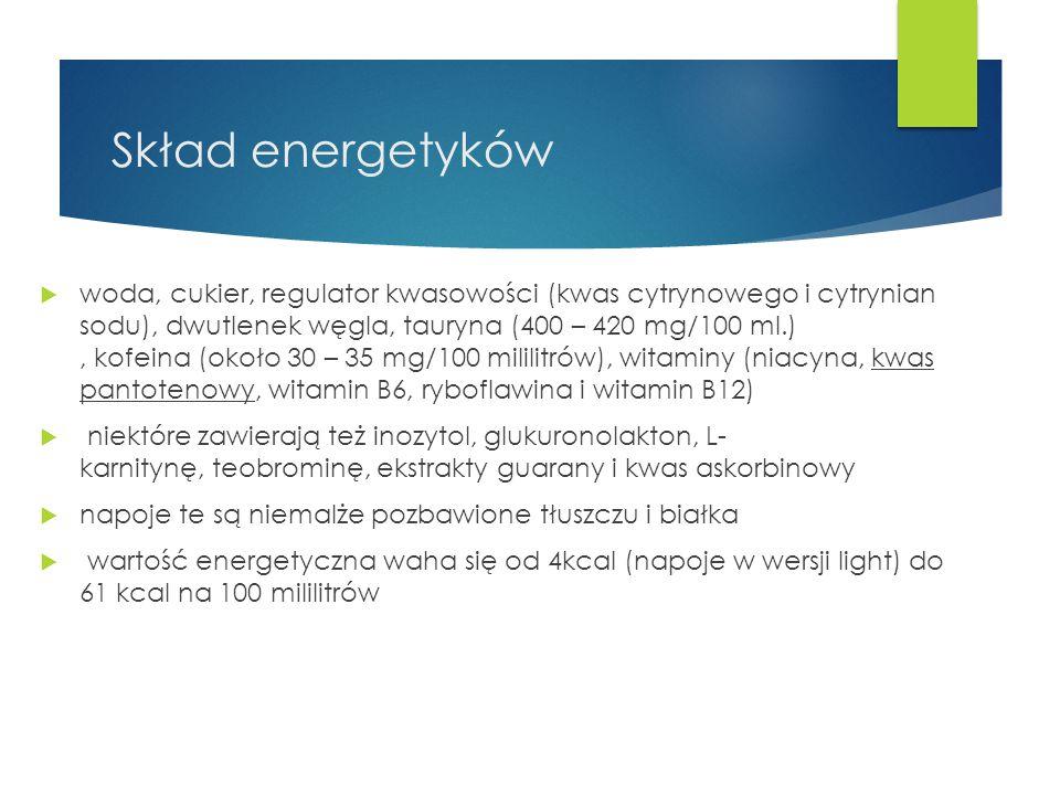 Skład energetyków