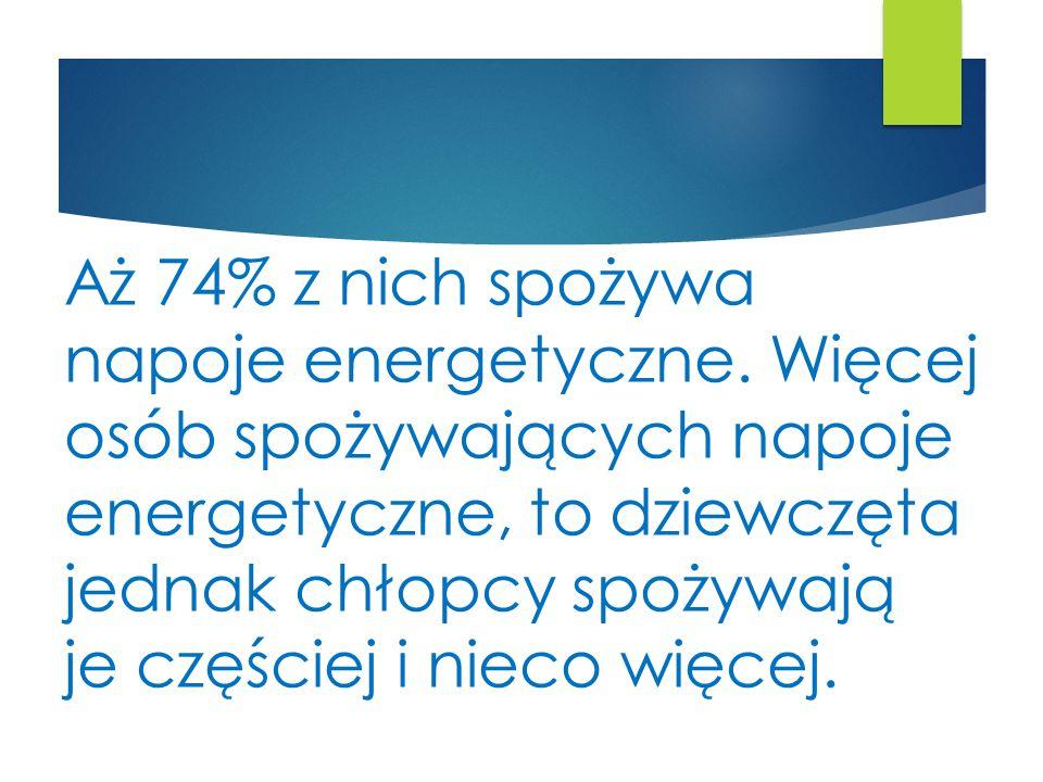 Aż 74% z nich spożywa napoje energetyczne