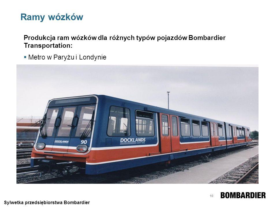 Ramy wózków Produkcja ram wózków dla różnych typów pojazdów Bombardier Transportation: Metro w Paryżu i Londynie.