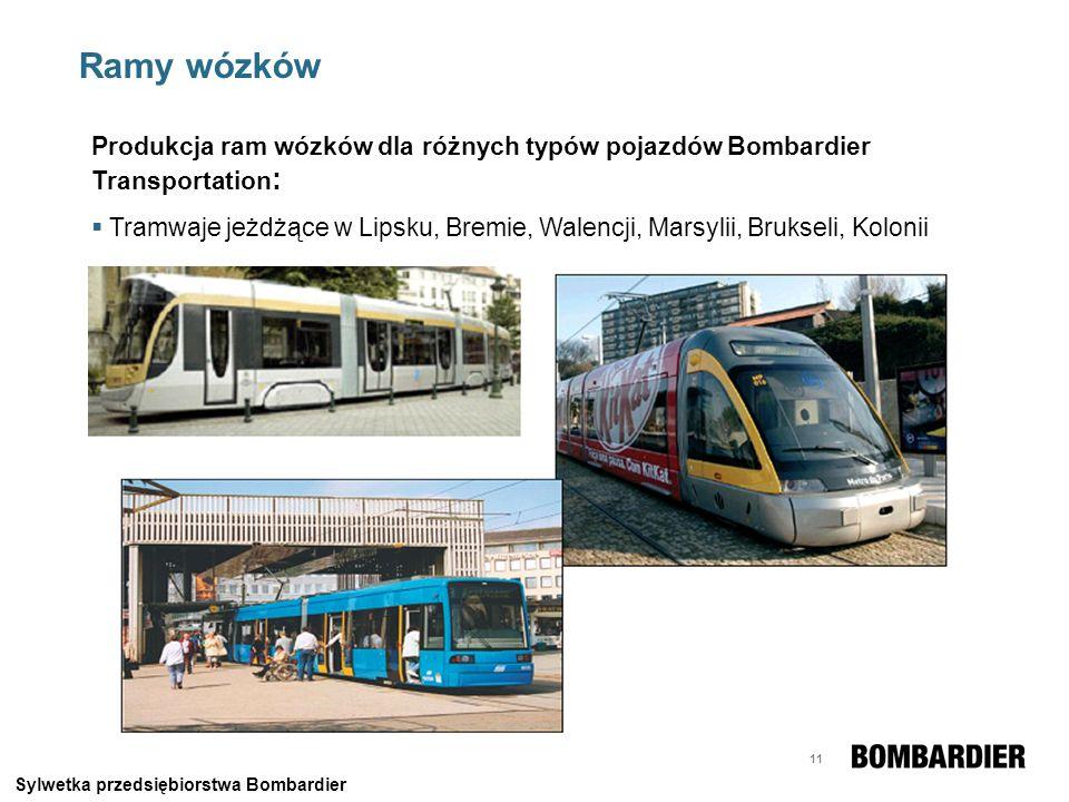Ramy wózków Produkcja ram wózków dla różnych typów pojazdów Bombardier Transportation: