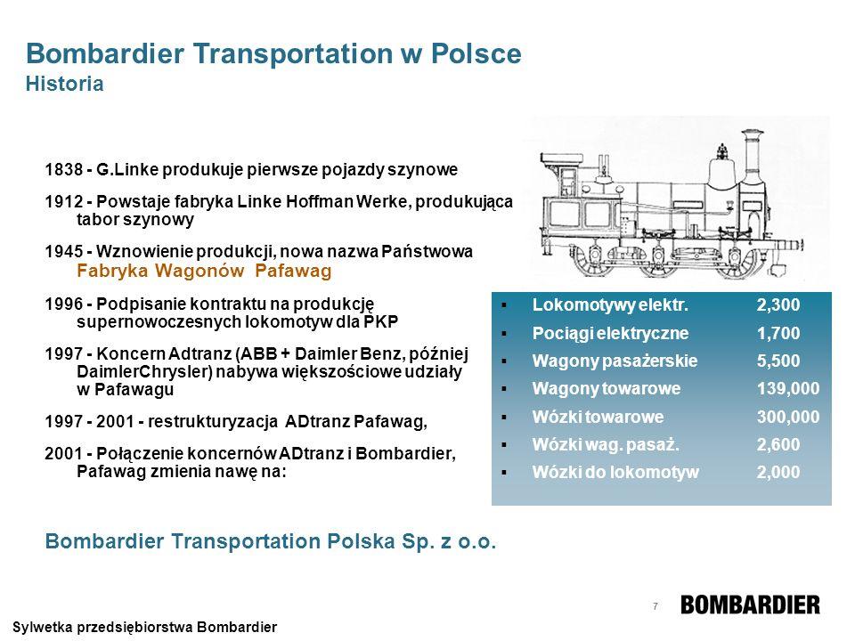 Bombardier Transportation w Polsce Historia