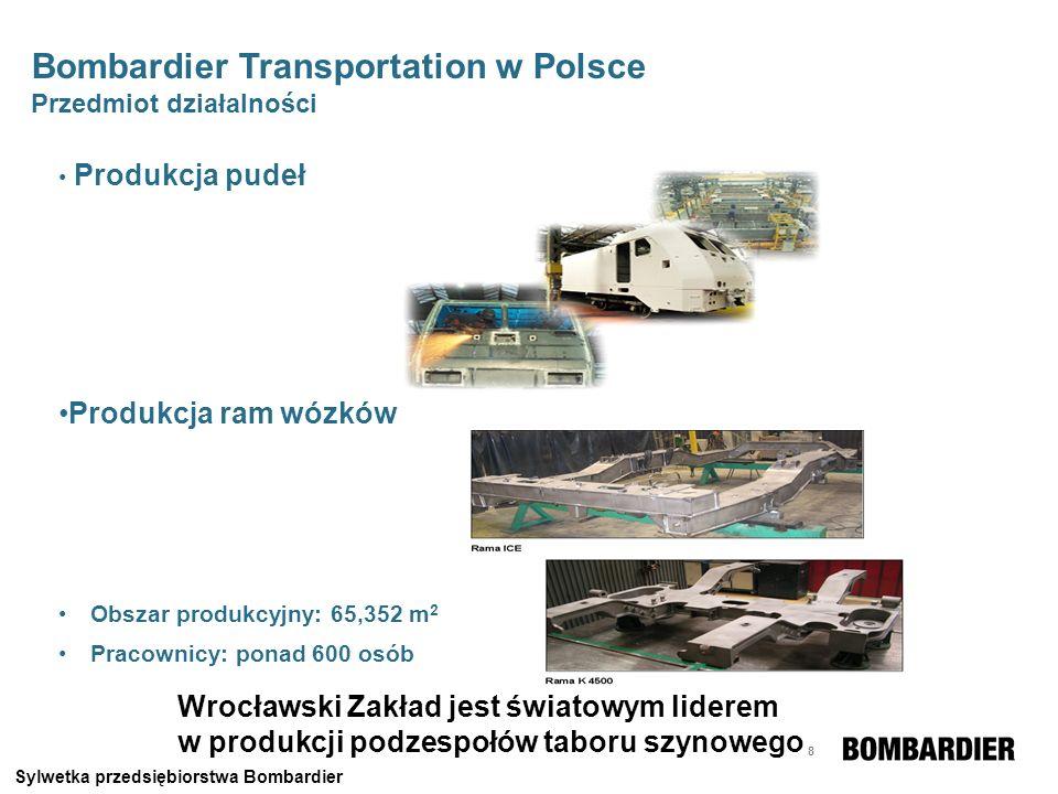 Bombardier Transportation w Polsce Przedmiot działalności