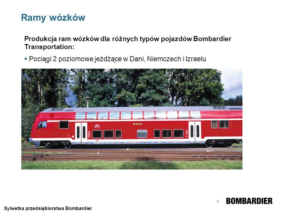 Ramy wózków Produkcja ram wózków dla różnych typów pojazdów Bombardier Transportation: Pociągi 2 poziomowe jeżdżące w Dani, Niemczech i Izraelu.