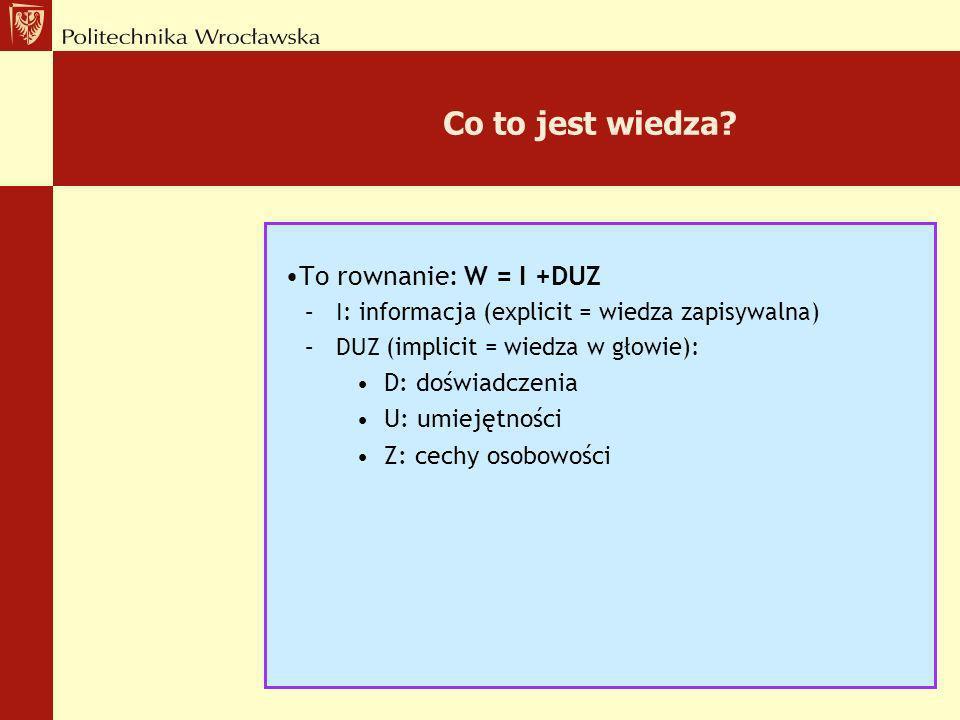 Co to jest wiedza To rownanie: W = I +DUZ D: doświadczenia