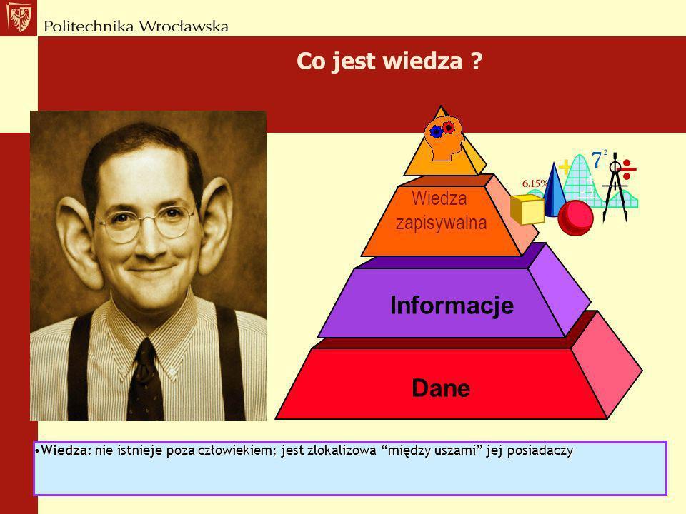 Informacje Dane Co jest wiedza Wiedza zapisywalna