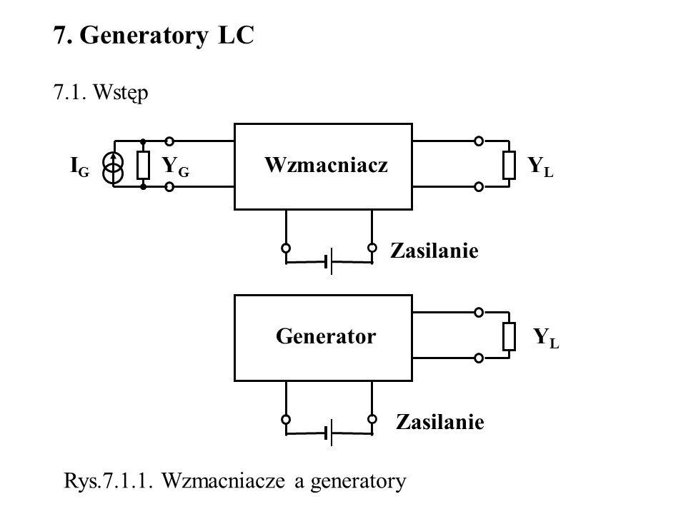 7. Generatory LC 7.1. Wstęp Generator Wzmacniacz YL YG Zasilanie IG