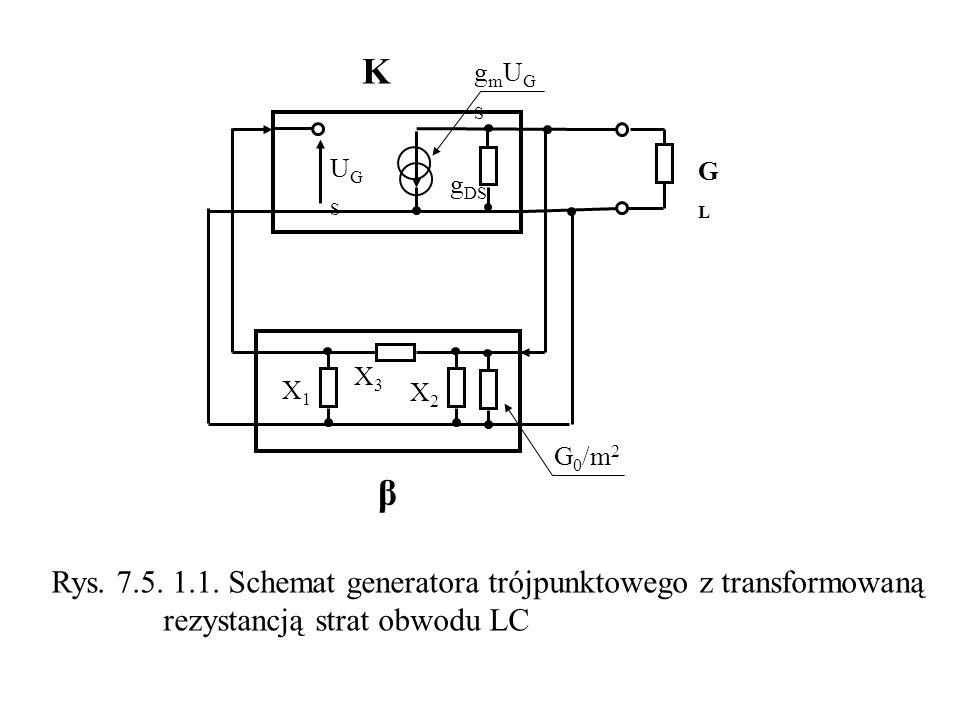 K β Rys. 7.5. 1.1. Schemat generatora trójpunktowego z transformowaną