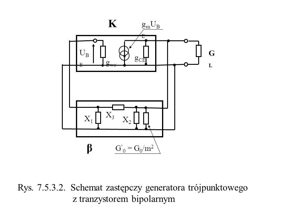 K β Rys. 7.5.3.2. Schemat zastępczy generatora trójpunktowego