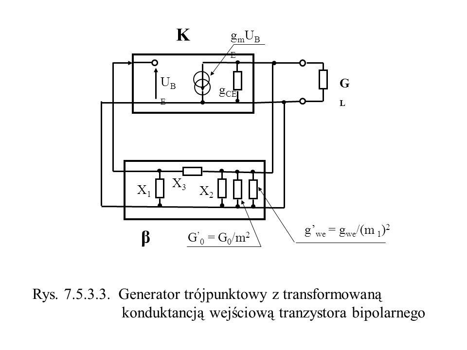 K β Rys. 7.5.3.3. Generator trójpunktowy z transformowaną