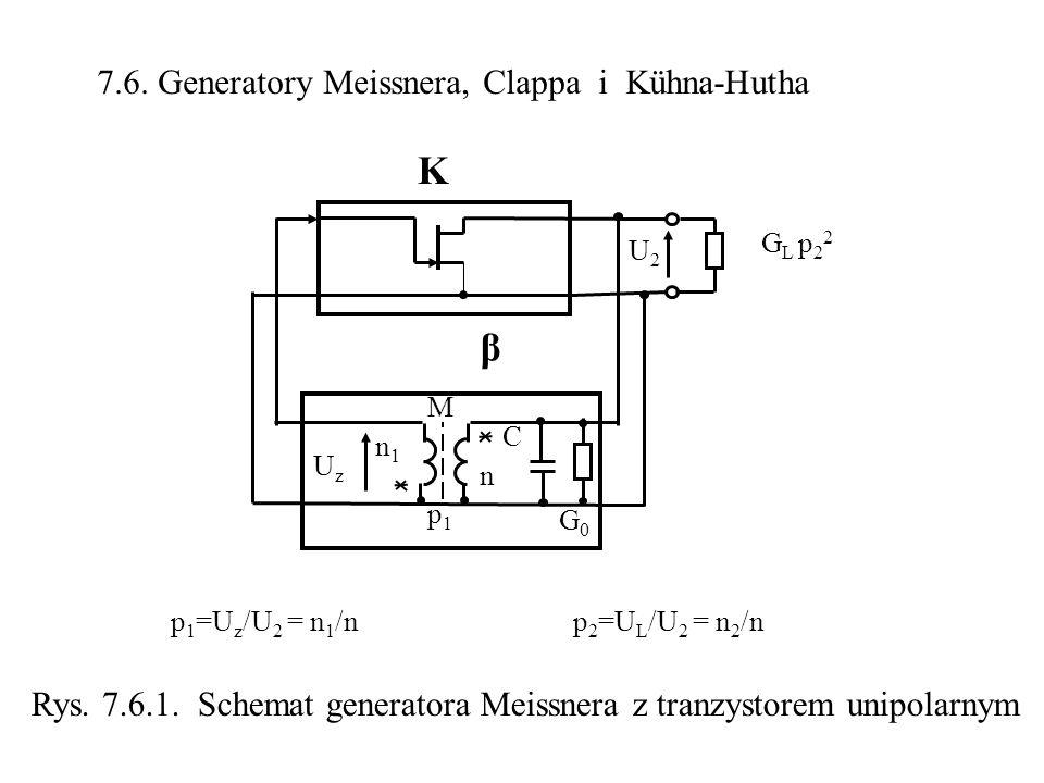 K β 7.6. Generatory Meissnera, Clappa i Kühna-Hutha