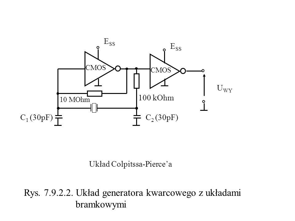 Rys. 7.9.2.2. Układ generatora kwarcowego z układami bramkowymi
