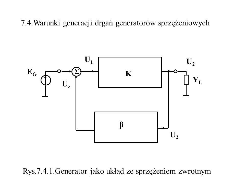 7.4.Warunki generacji drgań generatorów sprzężeniowych