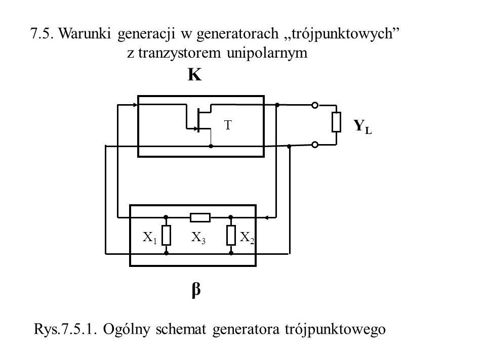 """K β 7.5. Warunki generacji w generatorach """"trójpunktowych"""