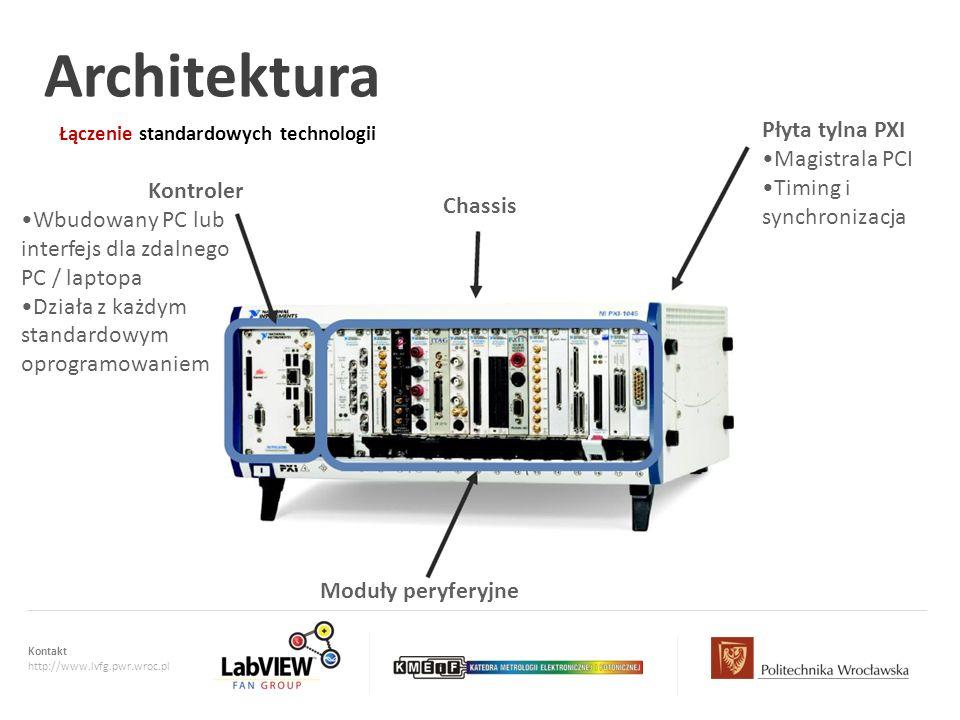 Architektura Płyta tylna PXI Magistrala PCI Timing i synchronizacja