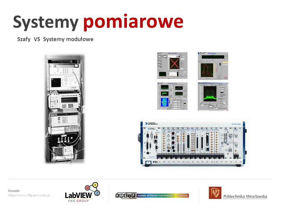 Systemy pomiarowe Szafy VS Systemy modułowe Kontakt
