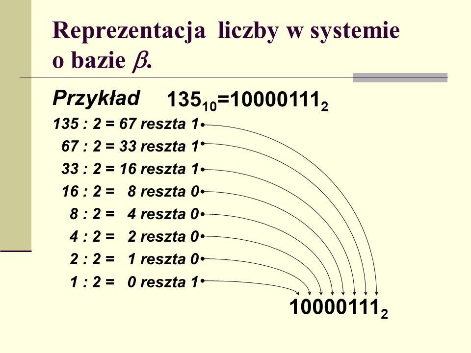 Reprezentacja liczby w systemie o bazie b.