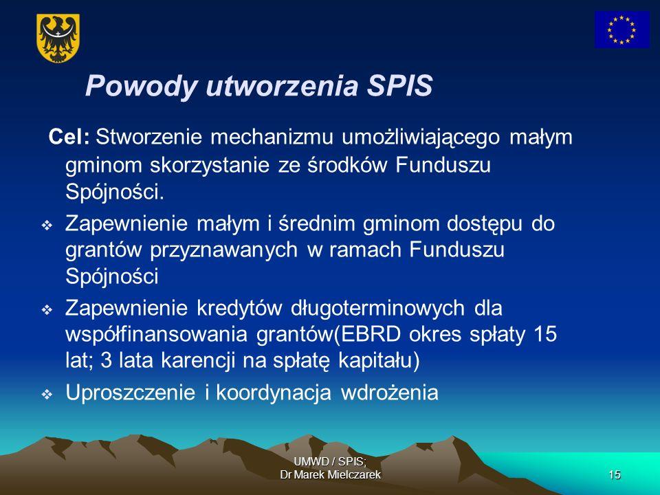 Powody utworzenia SPIS