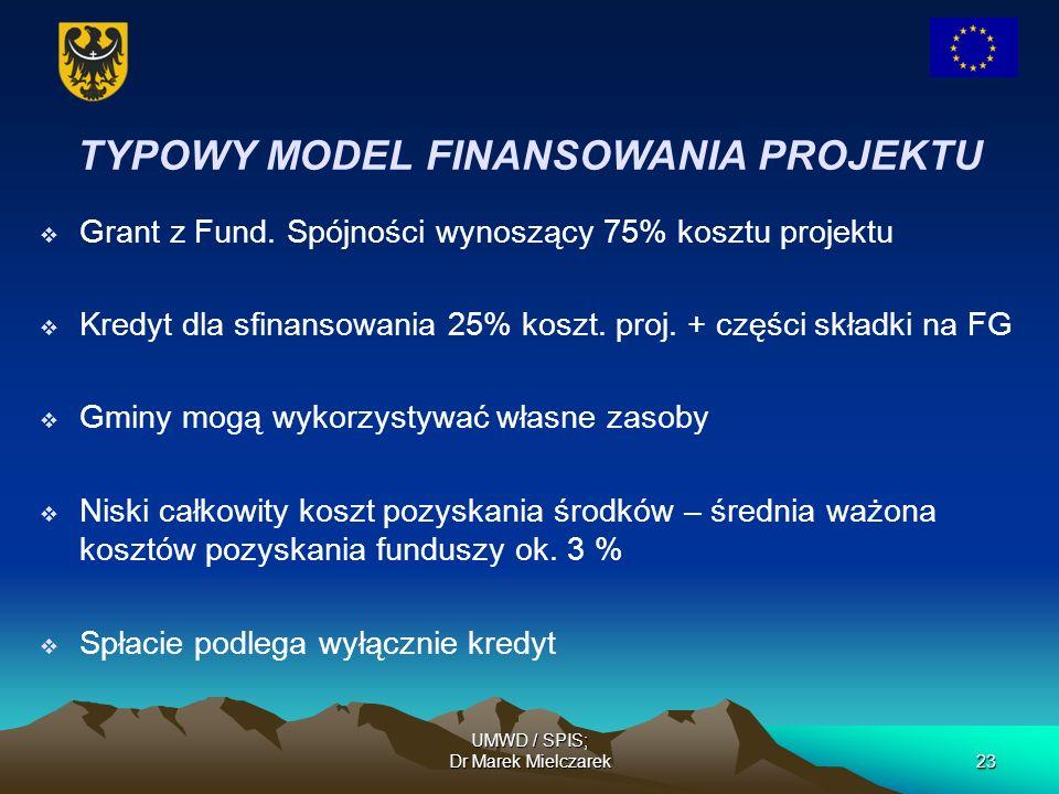 TYPOWY MODEL FINANSOWANIA PROJEKTU