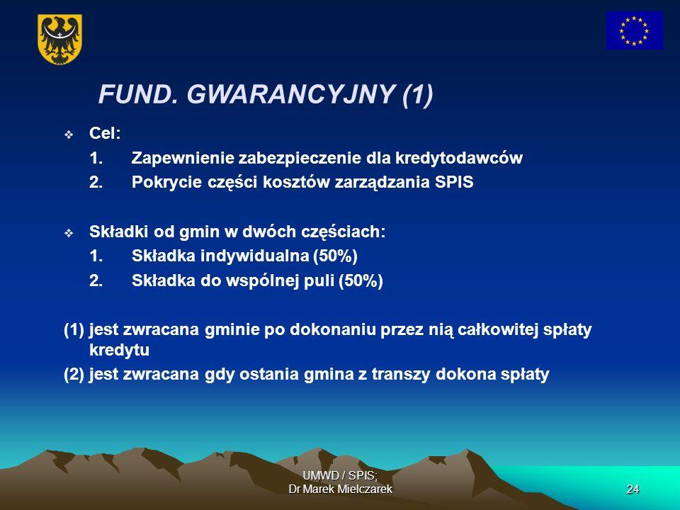 UMWD / SPIS; Dr Marek Mielczarek